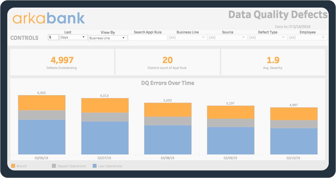 Arkalytics data quality rules engine clean data