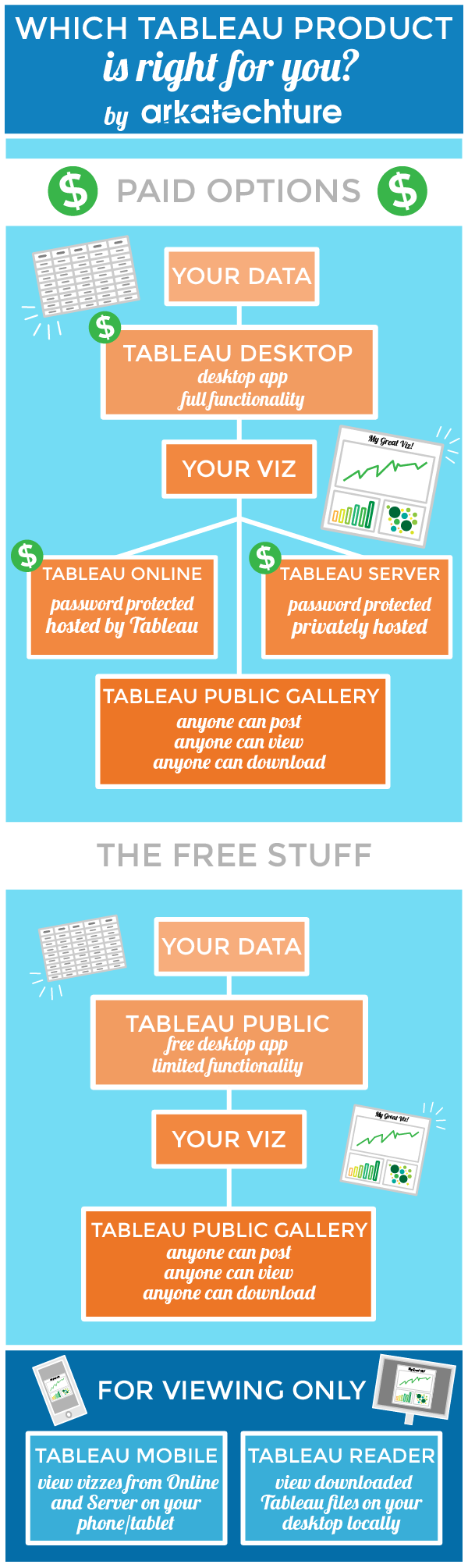 what_tableau_product_infographic.png