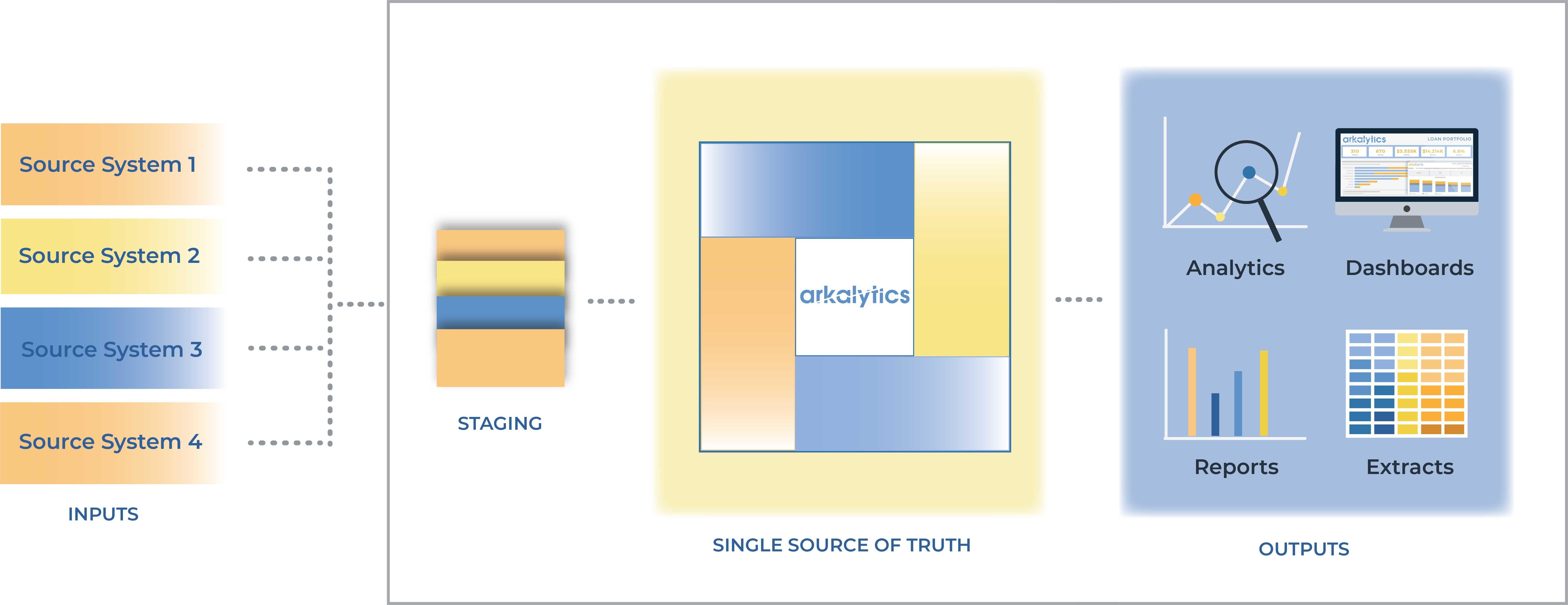 Data Infrastructure blog graphic