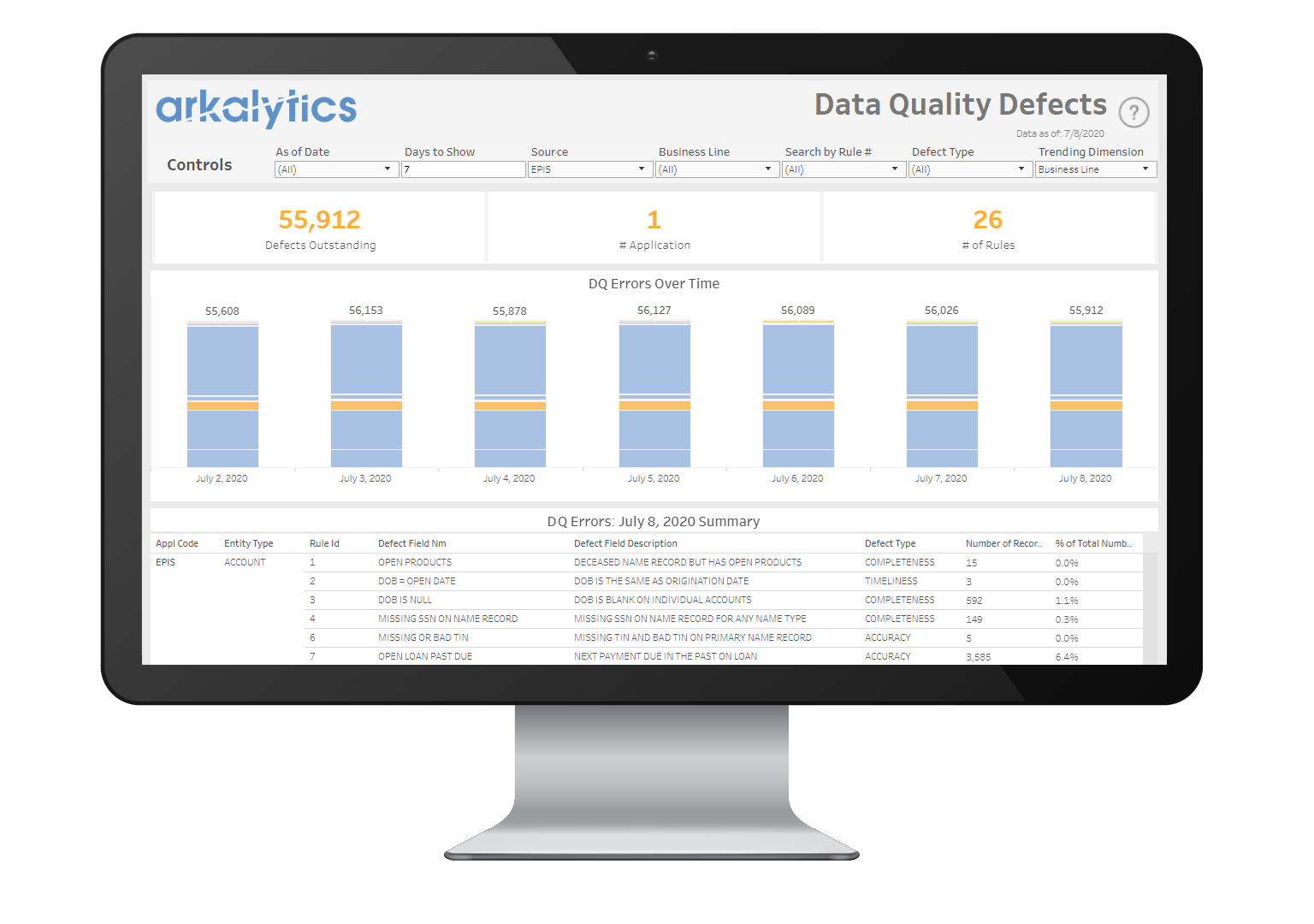 Data Quality Dashboard-1