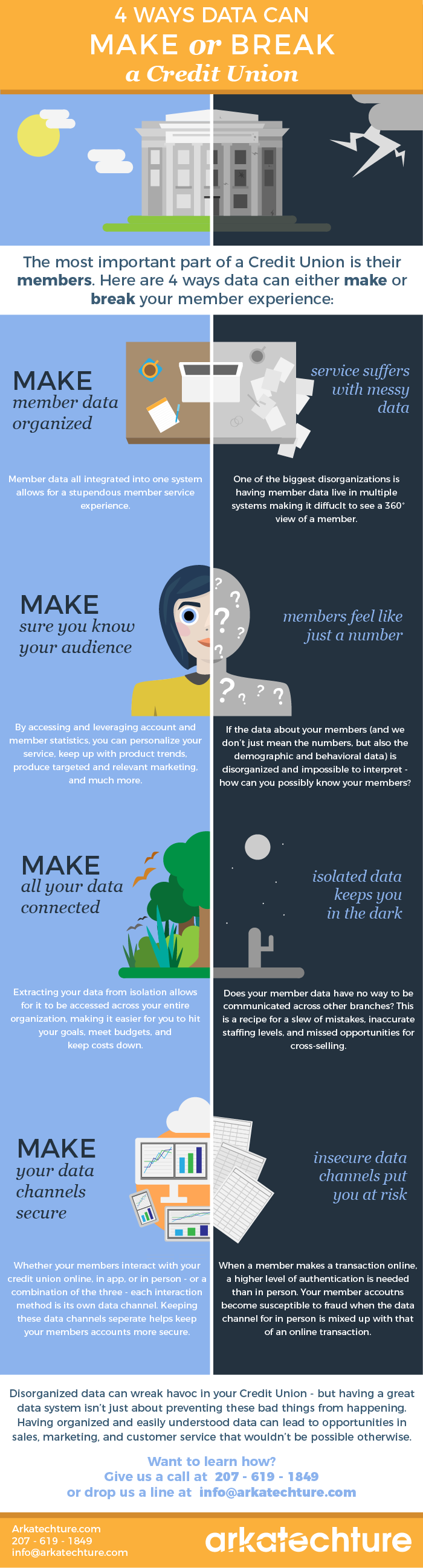 4_Ways_Data_Can_Make_or_Break_A_Credit_Union.png