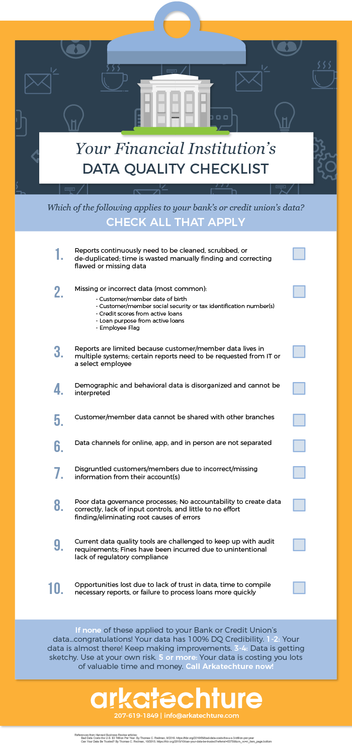 Data Quality Checklist.png