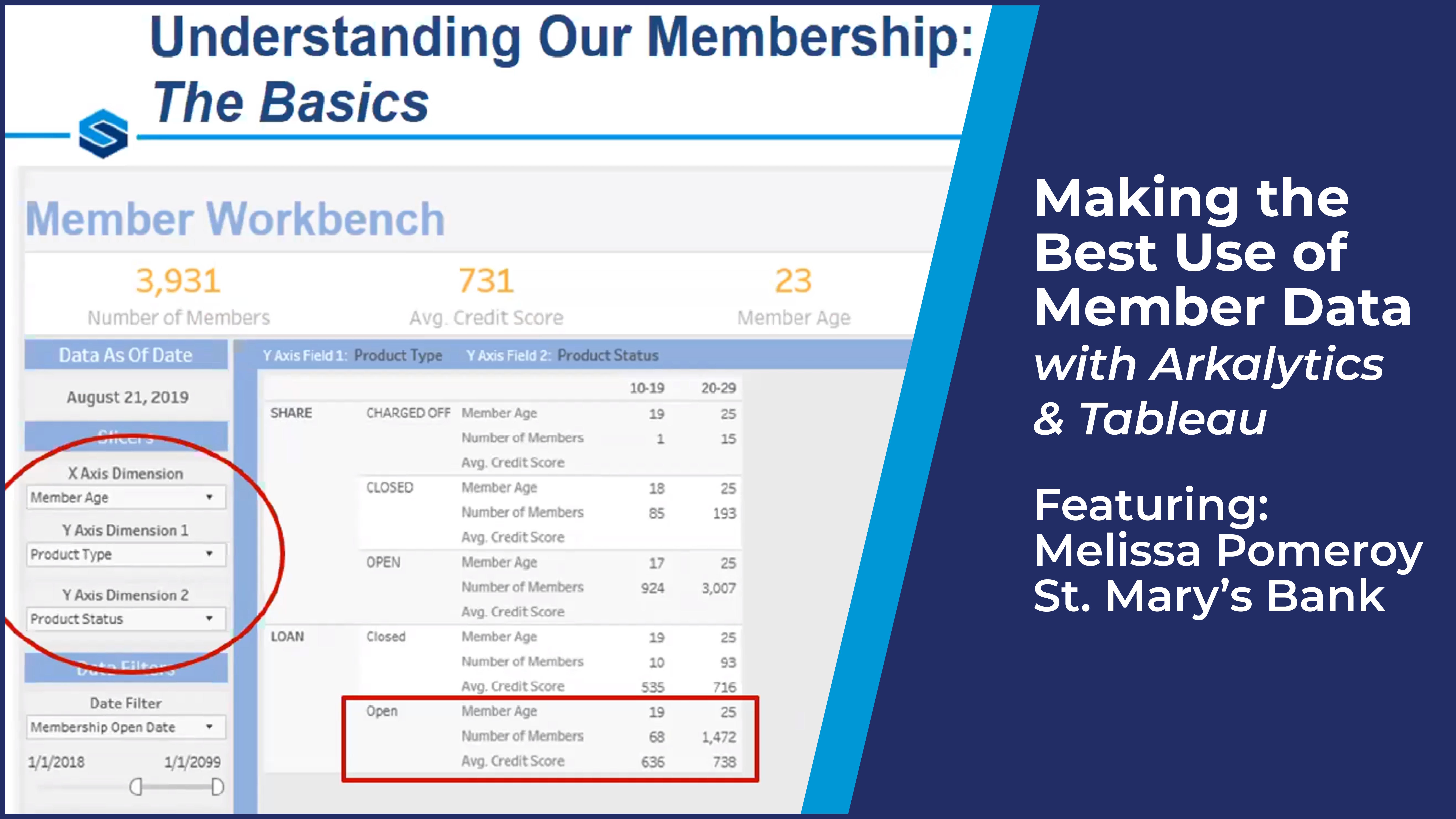 Melissa Pomeroy webinar member data tableau arkalytics for email-02-01