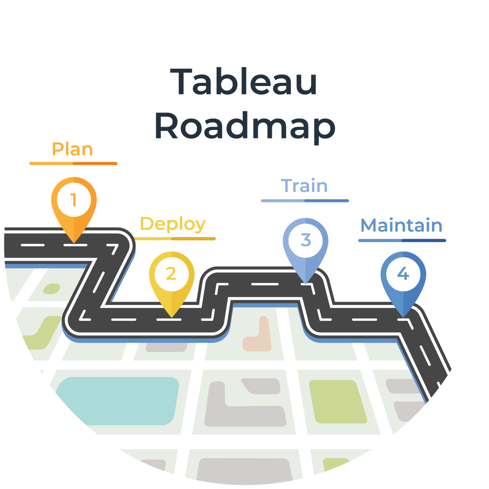 Tableau strategy road map plan arkatechture