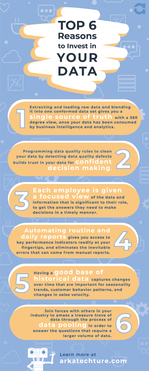 Top 6 Reasons to Invest in Your data Infographic