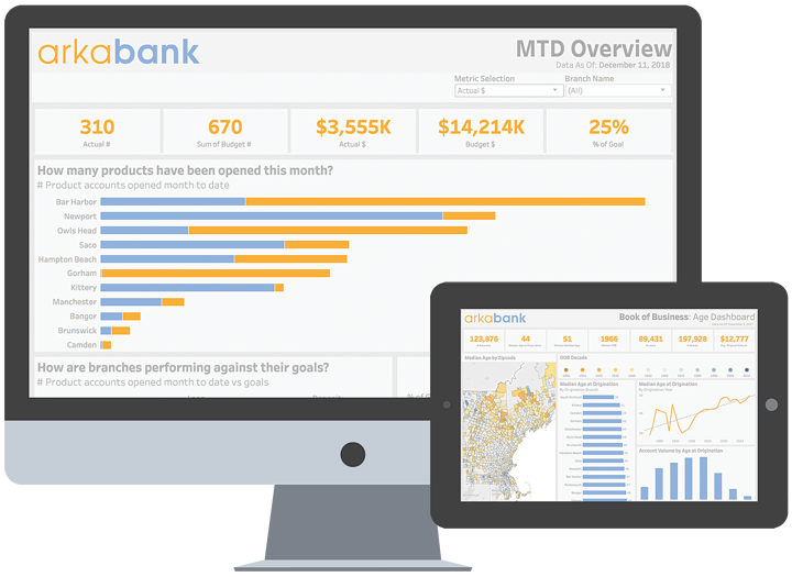 arkalytics business intelligence software for banks and credit unions
