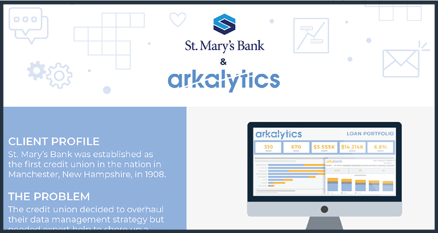 St Marys Bank Arkalytics Case Study