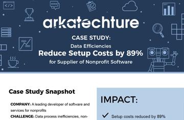 case study data-efficiency