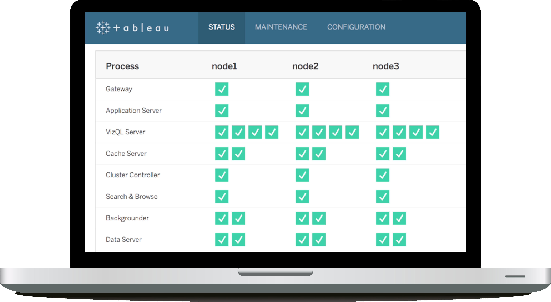 tableau server managed services laptop large