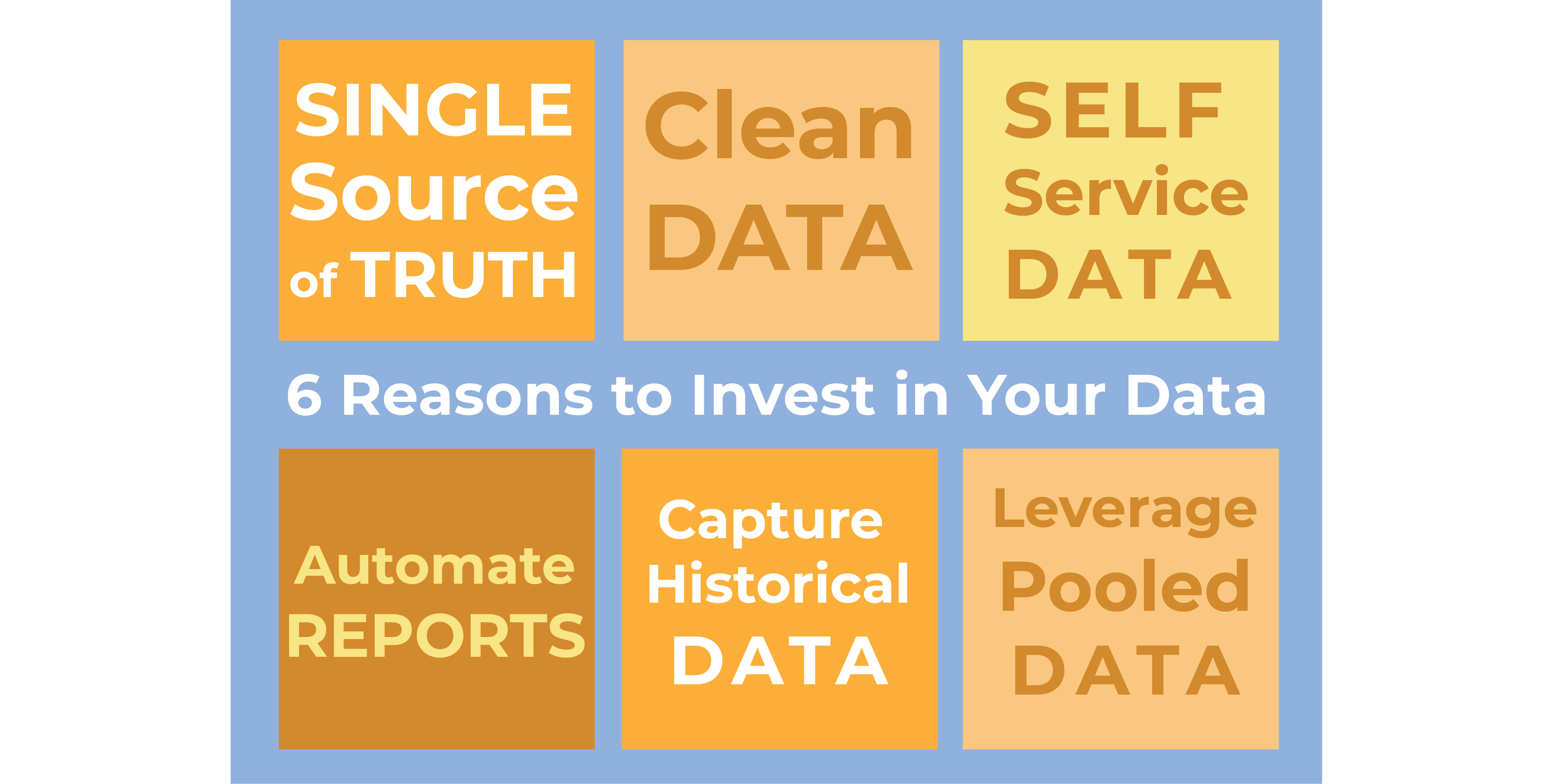 The Top 6 Reasons to Invest in Your Data