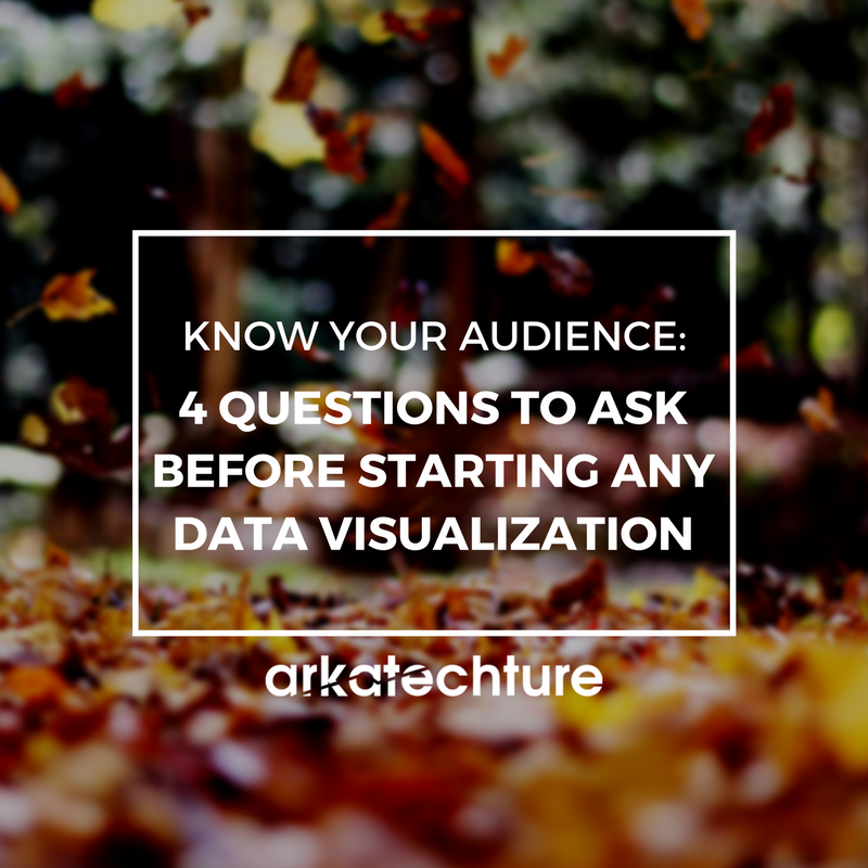 Know Your Audience: 4 Questions To Ask Before Starting Any Data Visualization