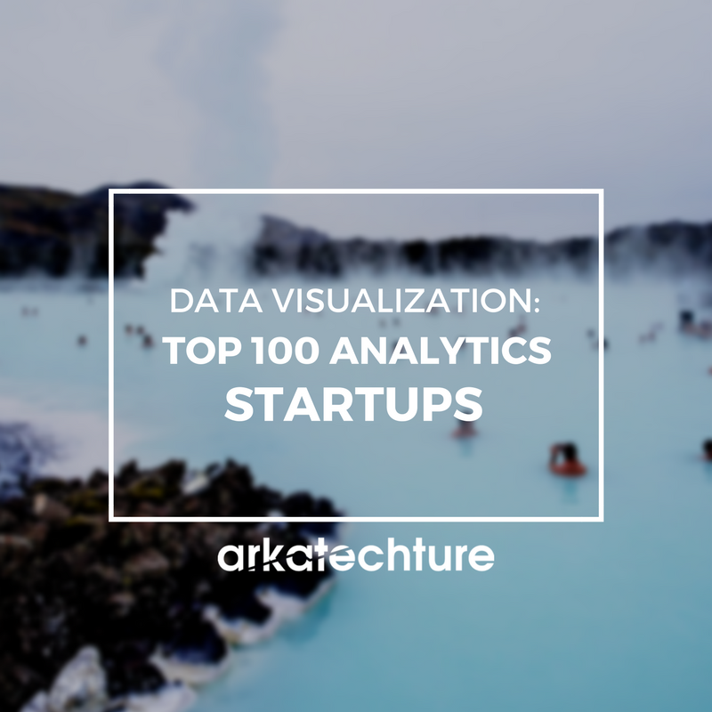 Data Visualization: Top 100 Analytics Startups