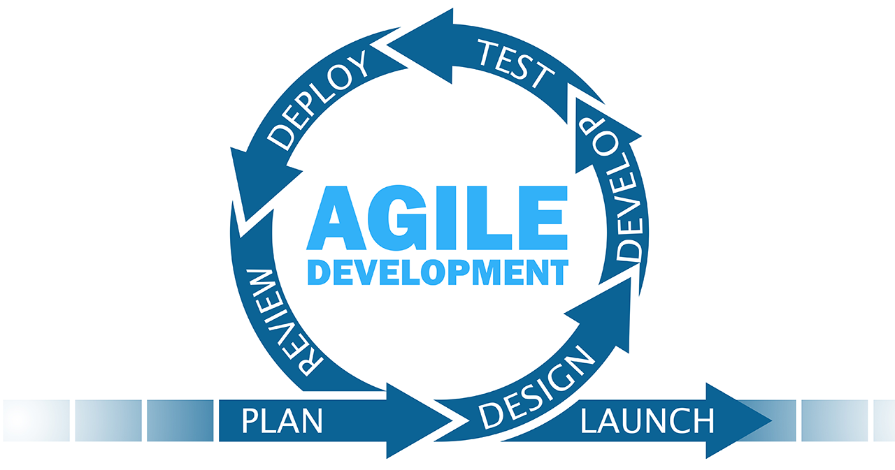 Taking Agile to the Next Level: Managing the Unmanageable
