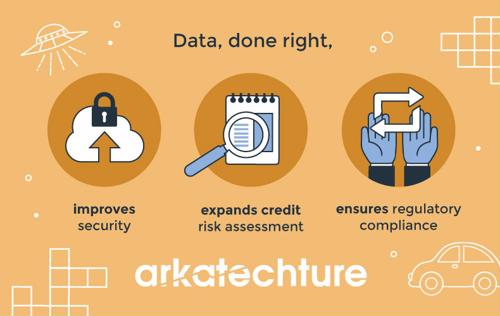 Here are three ways your bank can leverage data to minimize risk.