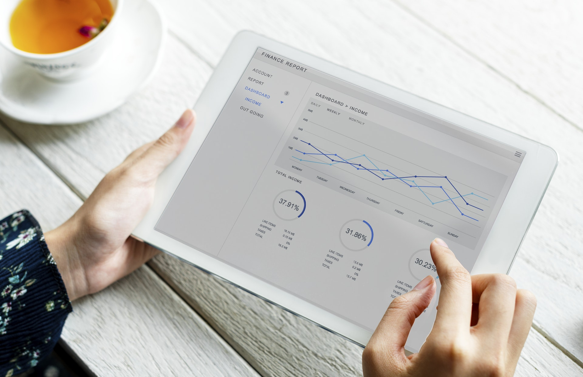 data chart measure with scorecards and benchmarks